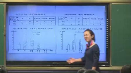 《8 平均数与条形统计图-复式条形统计图》人教2011课标版小学数学四下教学视频-山东济南市_历下区-陈金花