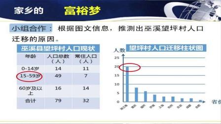 高一地理人教版必修二《举例说明人口迁移的主要原因》 重庆龙少琼