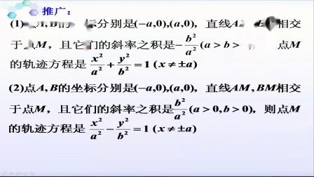 高三数学复习《斜率问题探究-圆锥曲线之应用》课堂教学视频实录-倪丹红