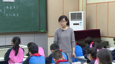 人教版数学五下《复式折线图》课堂教学视频实录-乐潇俏