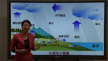 《自然界的水循环》优质课(人教版高中地理必修一,赖祯真)