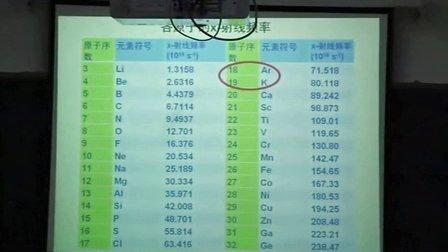2015年江苏高中化学名师课堂,保志明《原子分子论》教学视频