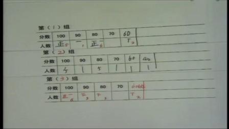 《统计总复习》小学数学六下-贲友林-第二届全国小学数学研讨观摩会