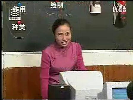 小学五年级美术优质课展示《京剧脸谱》课堂实录