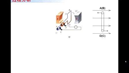 高二物理微课视频《交变电流的产生和变化规律》