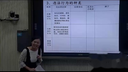道德与法治八上《2.5  法不可违》福建谢燕凤