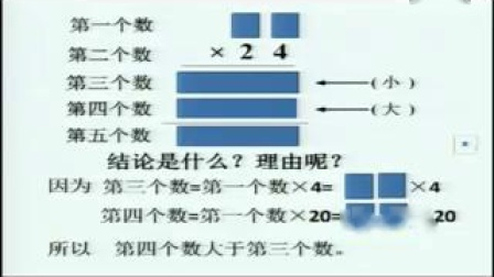 《竖式意义的练习课》小学数学名师优质课观摩视频-特级教师朱乐平-千课万人