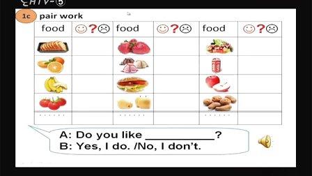 初中英语《Unit 6 Do you like bananas?(Section A 1a~2d)》名师公开课教学视频-娄俏华
